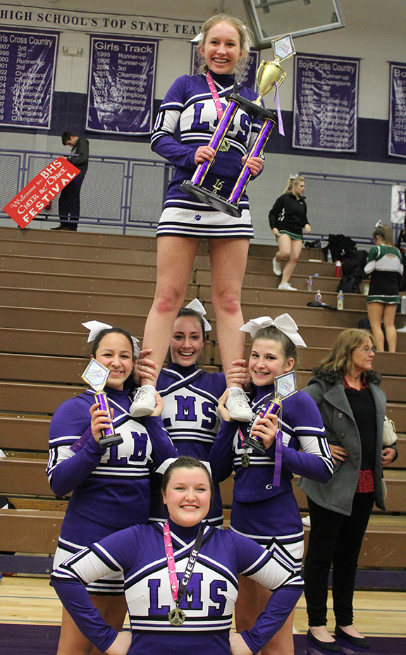 LMS cheer shines at competition – Louisburg Sports Zone